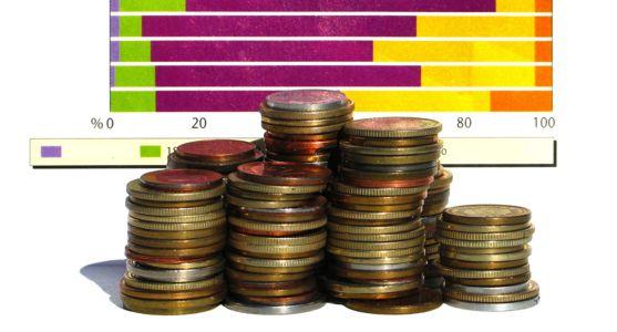 dinheirama_destaque_renda_variavel_investir_diretamente_atraves_fundos