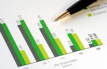 Diferença entre volatilidade de curto prazo e risco de perdas