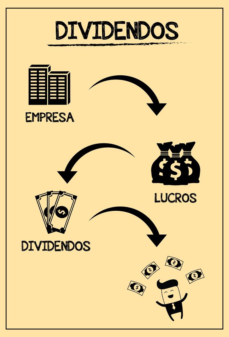 Há empresas que querem depositar dinheiro na sua conta