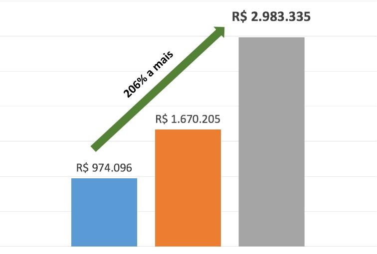dinheirama-5-fundos-previdencia2