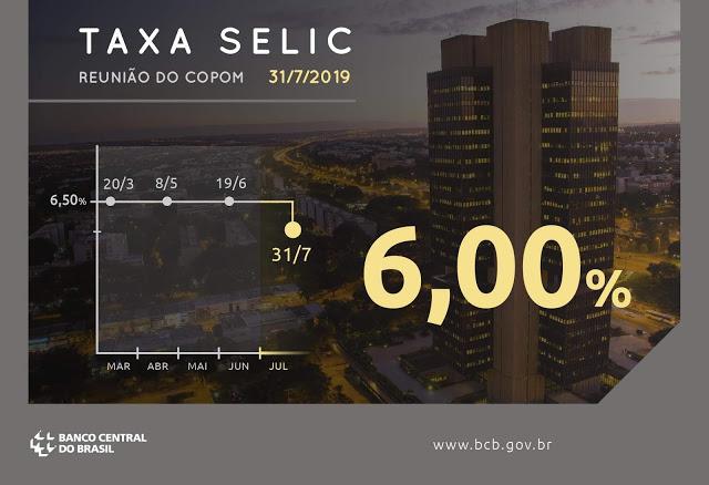 Selic Banco Central